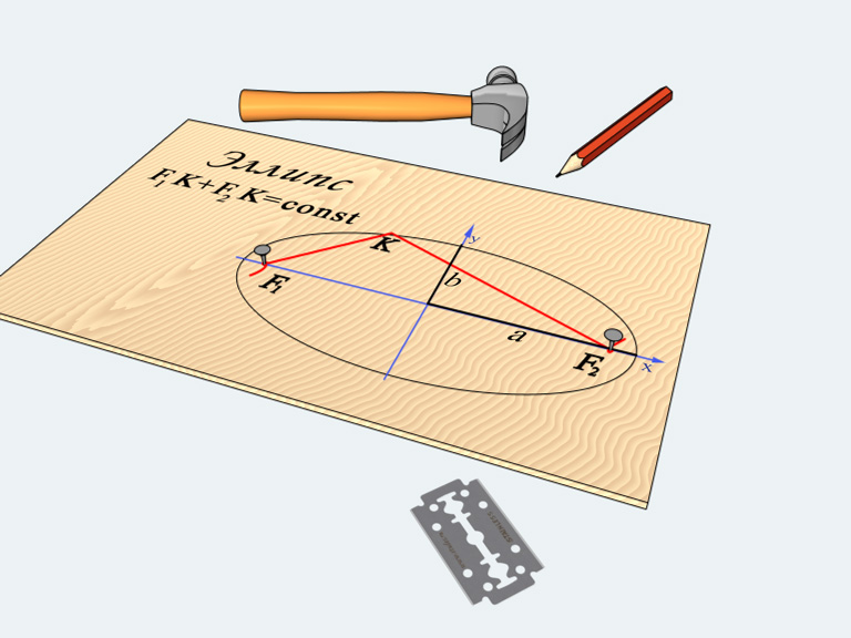 Pt Mat Elipse Material Cuisenaire Material De Cuisenaire